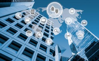 Global Smart Building Market Growth